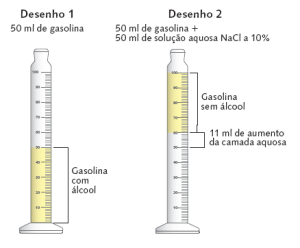 gasolina1-300x248